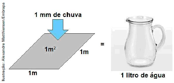 Fig 23